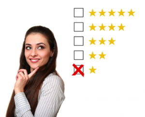 Rating Systems